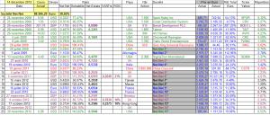 1-Portefeuille-valeurs-décotées-net-net-Buffett-Graham