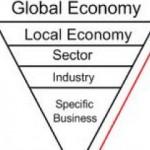 Pourquoi une mauvaise nouvelle macroéconomique peut-être une bonne nouvelle pour le marché des actions ?  …  et, surtout,  comment nous tirons parti de ce phénomène …