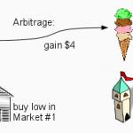L'art de l'arbitrage : un nouveau bouquin sur Warren Buffett (1ere partie)