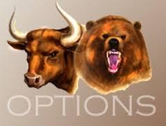 options sur actions
