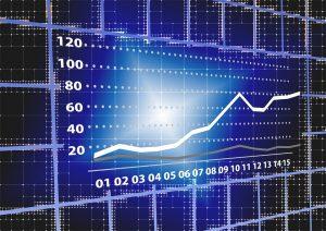 rapport de gestion de nos investissements en actions cotées en bourse