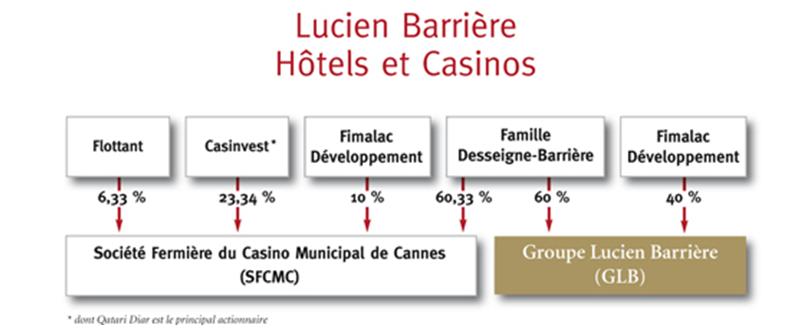 casino in kaw oklahoma